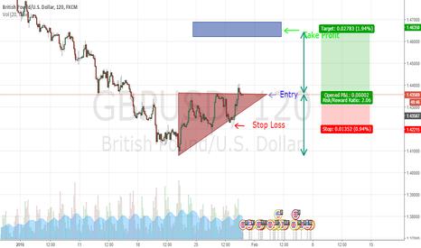 GBPUSD: Ascending Triangle breakout trade GBPUSD