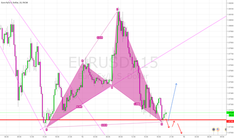 EURUSD: harmonic detected for a buy
