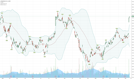 AZN: Tradespooon model long AZN