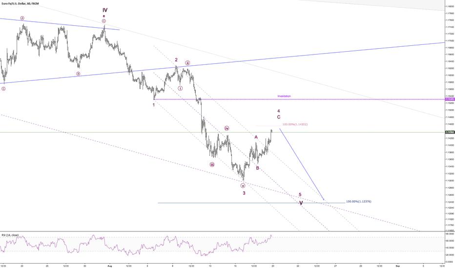 EURUSD: 20180818 EURUSD - Expecting Wave 5 soon