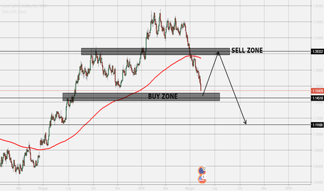 EURUSD: EURUSD - Here you are