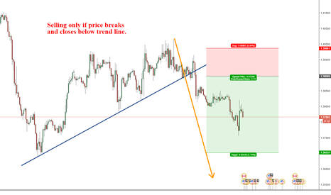 USDCAD: update on USDCAD trade