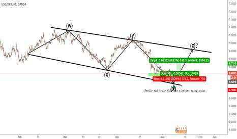 USDDKK: Possible Elliot Triple Combo formation occurance on USD/DKK