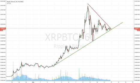 XRPBTC: Ripple tipping point