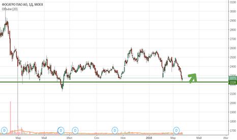 PHOR: Покупка акций ФосАгро