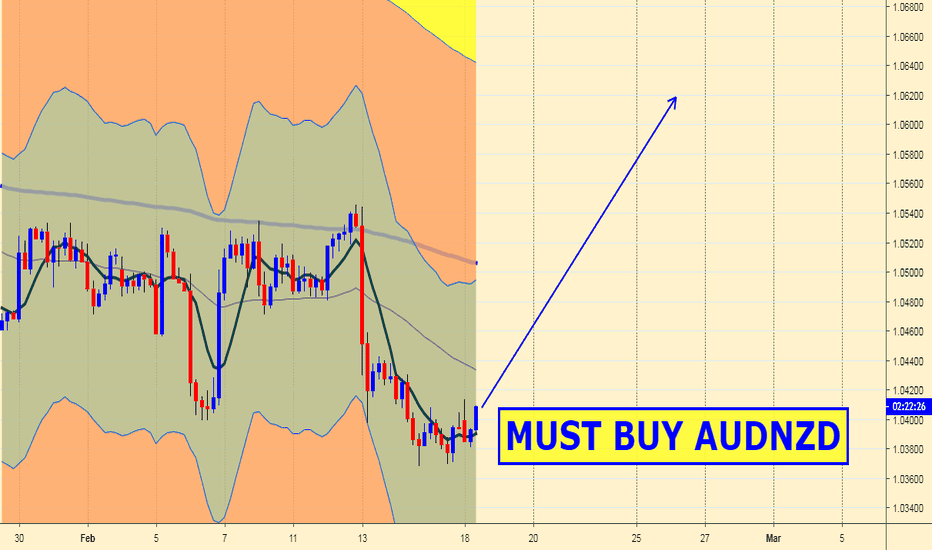 AUDNZD: AUDNZD MUST BUY!!! HEAVY