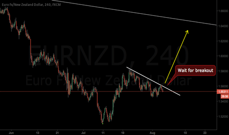 EURNZD: Do you want make some pips ??