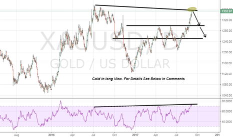 XAUUSD: Gold long Technical Views. Turning point 1368-1375