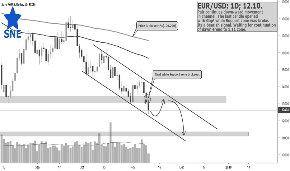 EURUSD: EUR/USD; 1D; 12.10. by @SupernovaElite