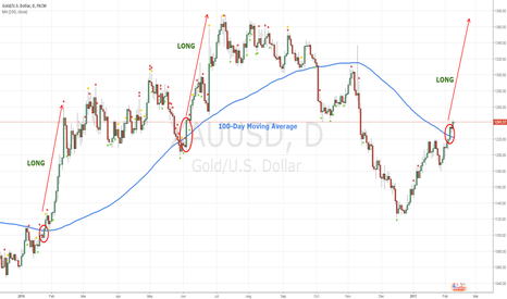 XAUUSD: Trump Fears Seen Benefiting Gold Bulls