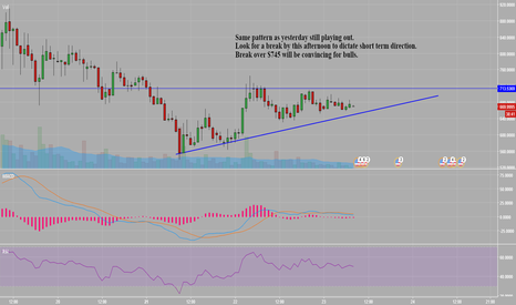 BCHUSD: BCH hourly Ascending Triangle.