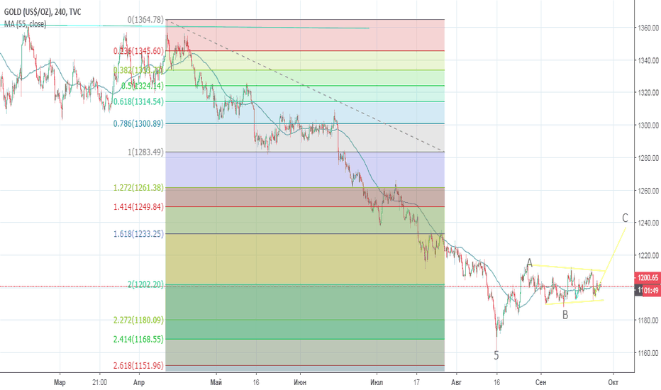 GOLD: GOLD, 25.09.2018