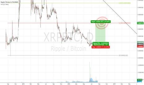 XRPBTC: $XRP Target Practice. $BTC