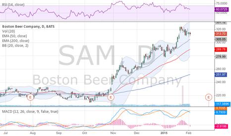 SAM: bull flagging