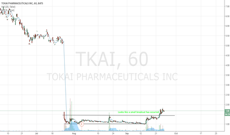 TKAI: JaeSmith - Trade with Perspective - TKAI