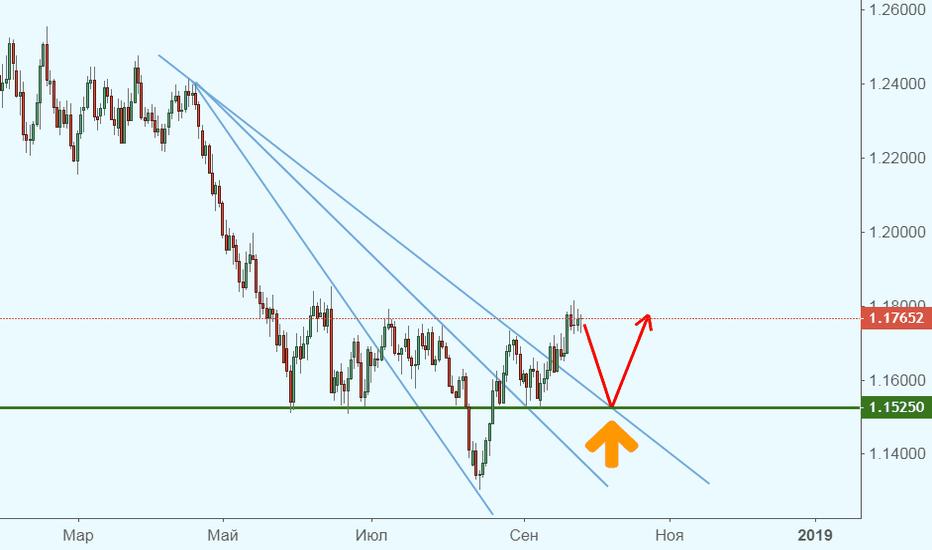 EURUSD: Евро мечется из стороны в сторону, мечтая о поддержке?!