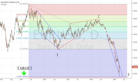 EURUSD: EURUSD Fibonacci Target of 1.03
