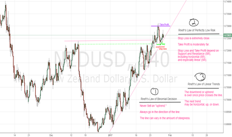 "NZDUSD: Vegetable ""Kiwi"" Soup"