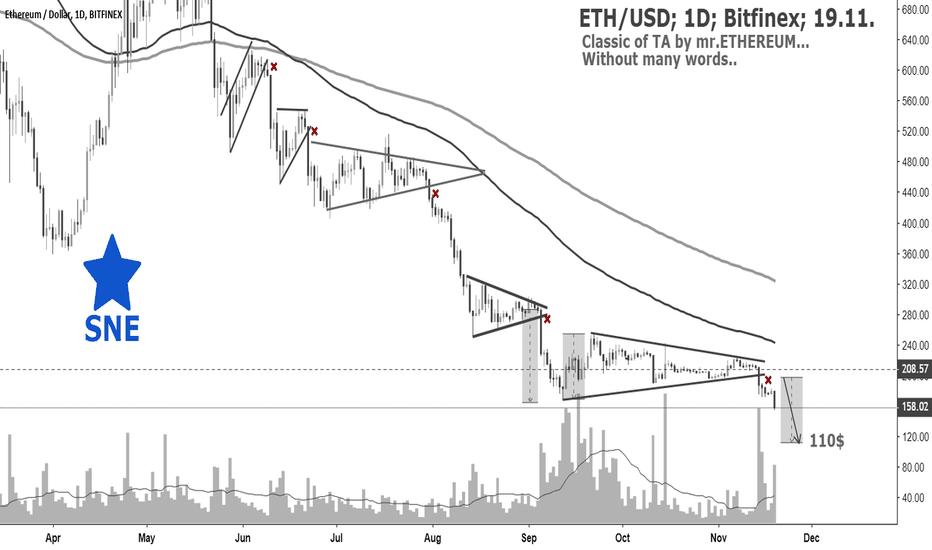 ETHUSD: ETH/USD; 1D; Bitfinex; 19.11. by @SupernovaElite