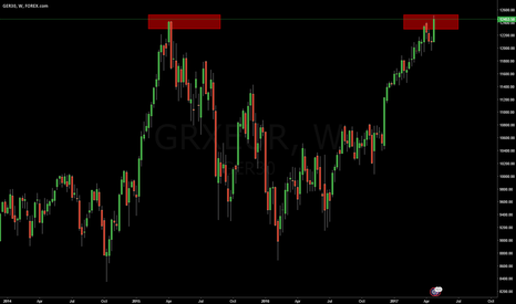 GRXEUR: DAX: Massive, 2 year, double top.