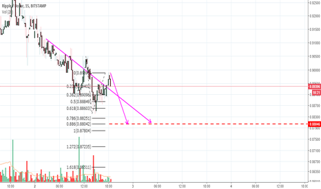 XRPUSD: another short on the crypto house!