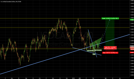 USDCAD: Failing Wedge + Inverse Head & Shoulders = Buy Signal