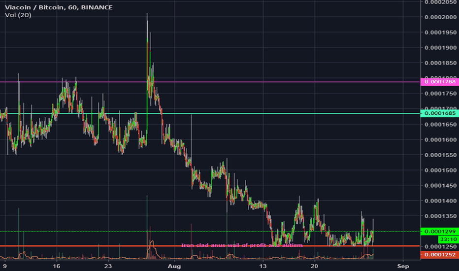VIABTC: This angus is puckered tight