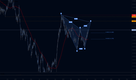 USDJPY: USDJPY - Daily Gartley long into D at 116.4 possible reversal