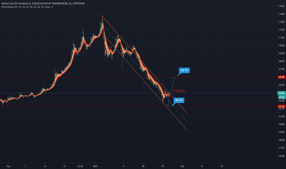 bitcoin a dominat tranzacționarea)