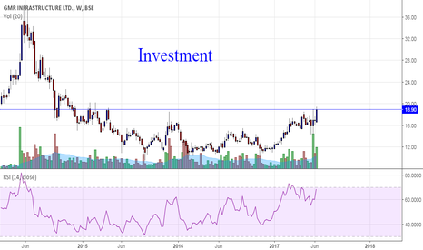 GMRINFRA: GMRINFRA - Investment Stock!