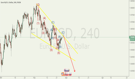 EURUSD: guide      Short