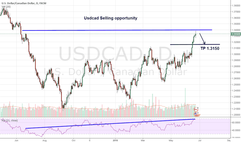 USDCAD: USDCAD short Time Resistance above 1.340 if hold below soon 1.31