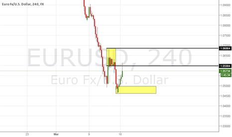 EURUSD: EURUSD to start another downtrend
