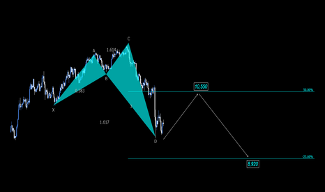 BTCUSD: (PER REQUEST) Just readin from the tape