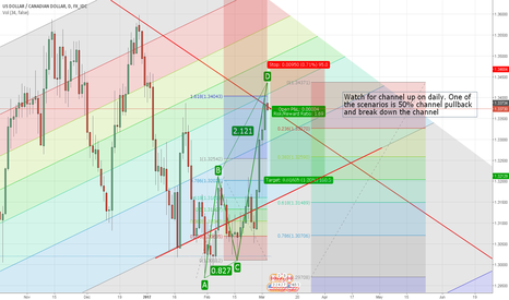 USDCAD: USDCAD ZigZag 1.618 AB=CD Trend down continuation.