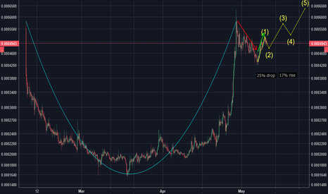 AEBTC: A pointed cup?