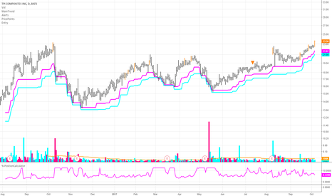 TPIC: TPIC-Breakout