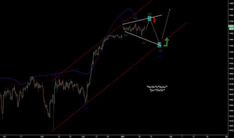 GER30: $DAX - Poker Ploy - Expanding Triangle