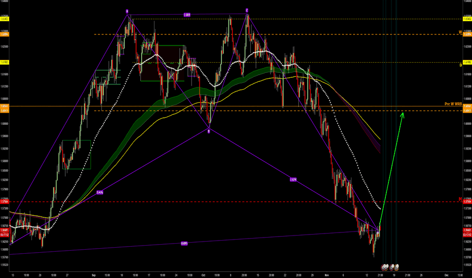 EURAUD: may have a huge move