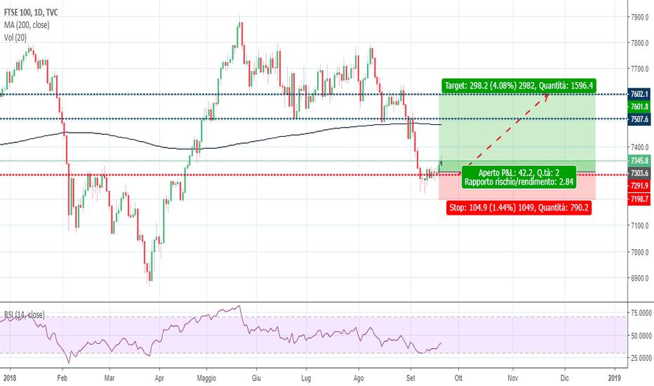 UKX: FTSE 100 Ripresa o semplice correzione?