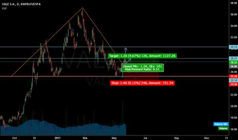 VALE3: vale3