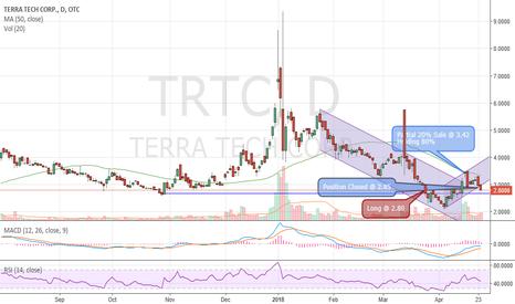 TRTC: TRTC Trade update