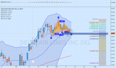 DAL: GARTLEY