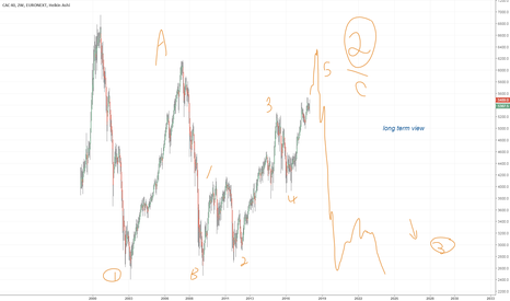 FCE1!: cac 40: our impression ..!
