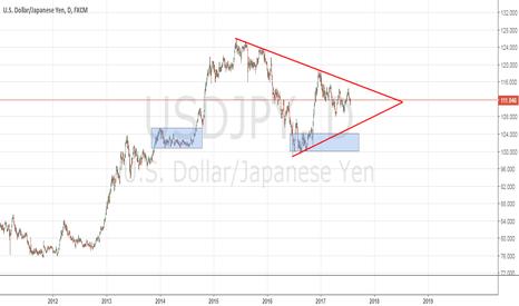 USDJPY: Kuroda no lo tiene claro!