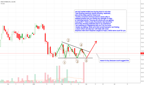 DISHTV: dish tv ew