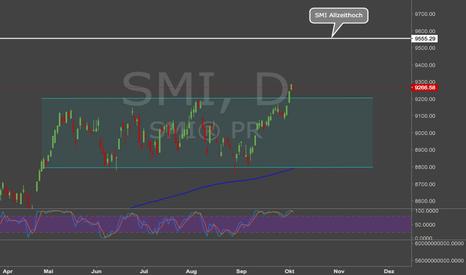 SMI: Einstieg in die Schweiz?