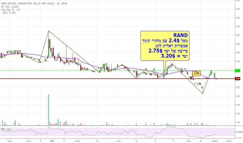 RAND: RAND פוטנציאל פריצה עם יעד 3.75$