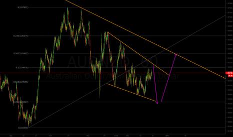 AUDNZD: Long-awaited AUD/NZD buy