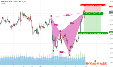 GBPUSD: GBPUSD Reaching Sell Zone H4 Time Zone Harmonic pattern